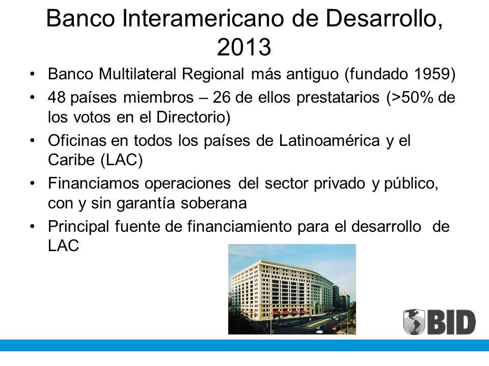 Banco Interamericano de Desarrollo, 2013 Banco Multilateral Regional más antiguo (fundado 1959) 48 países miembros – 26 de ellos prestatarios (>50% de