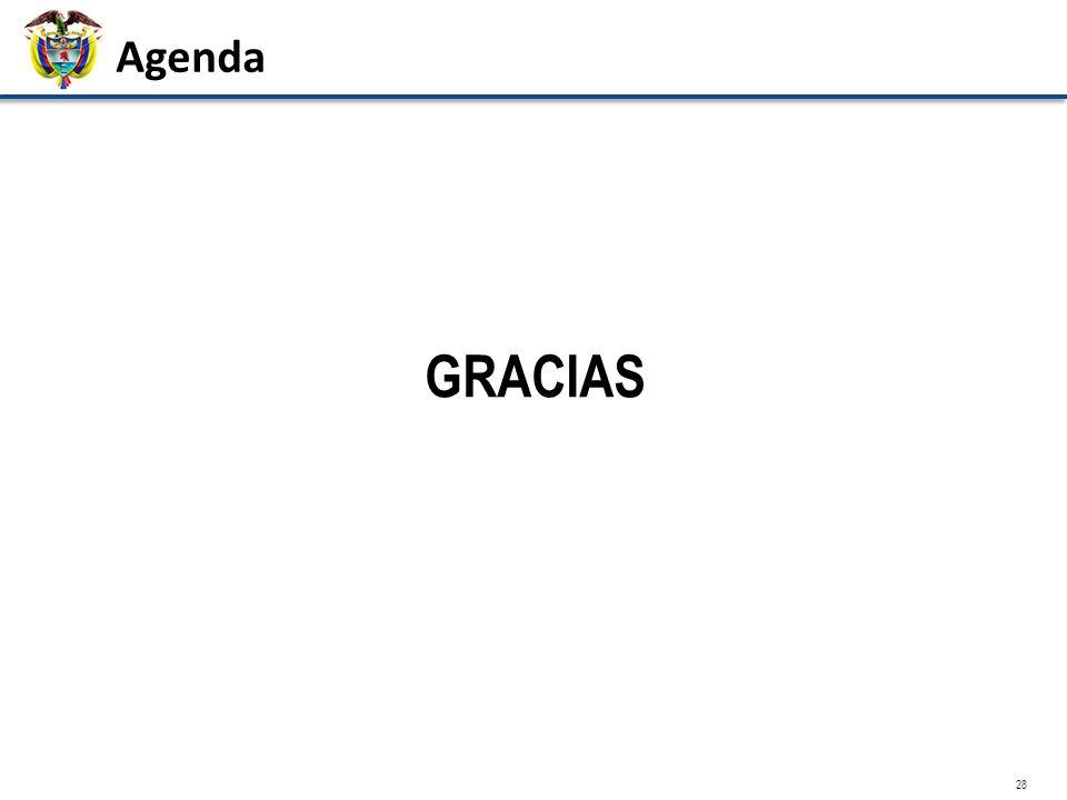 Agenda 28 GRACIAS