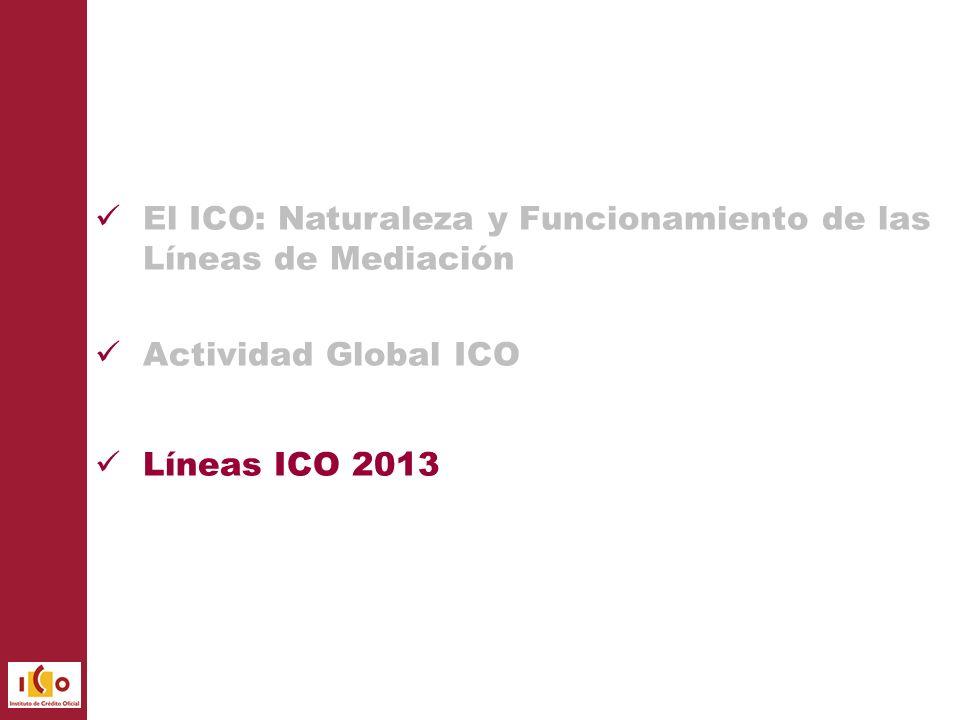 El ICO: Naturaleza y Funcionamiento de las Líneas de Mediación Actividad Global ICO Líneas ICO 2013