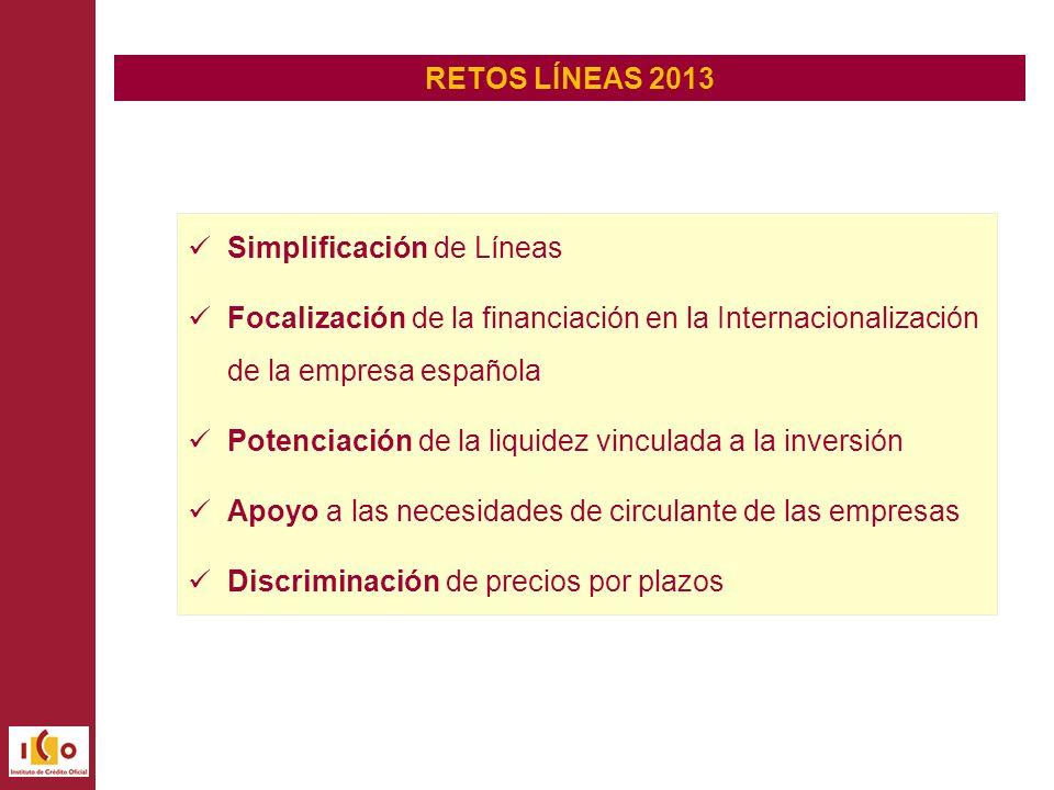 RETOS LÍNEAS 2013 Simplificación de Líneas Focalización de la financiación en la Internacionalización de la empresa española Potenciación de la liquidez vinculada a la inversión Apoyo a las necesidades de circulante de las empresas Discriminación de precios por plazos