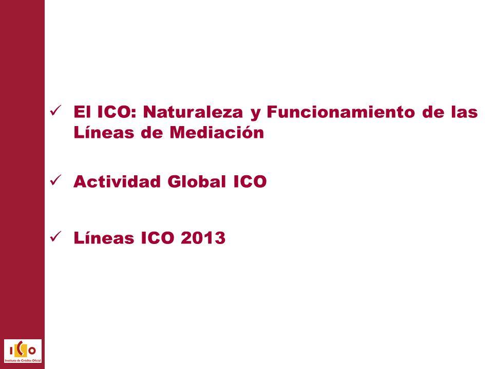 Actividad Global LÍNEAS ICO 2013: Distribución Regional