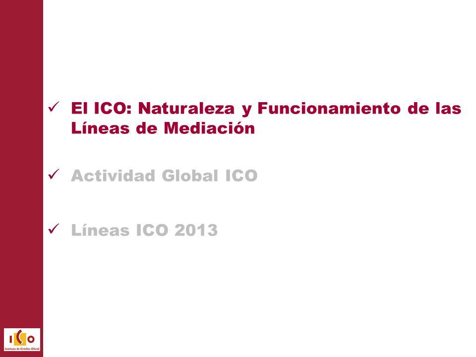 Actividad Global LÍNEAS ICO 2012: Distribución Líneas NACIONAL (11.511 Mills.