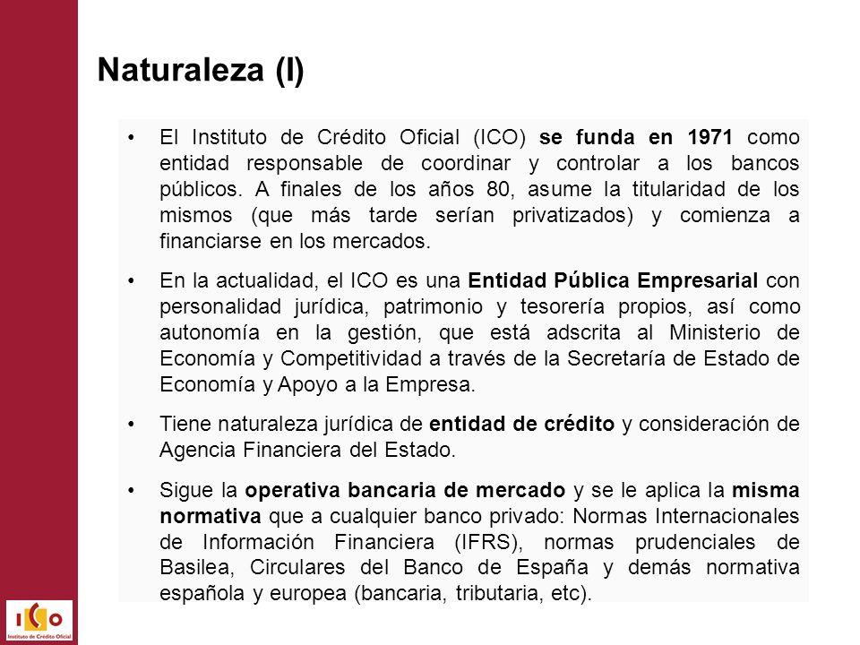 Actividad Global LÍNEAS ICO 2013: Distribución Líneas NACIONAL (1.671 Mills.