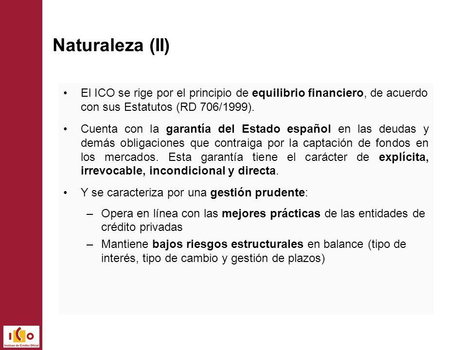 El ICO se rige por el principio de equilibrio financiero, de acuerdo con sus Estatutos (RD 706/1999).