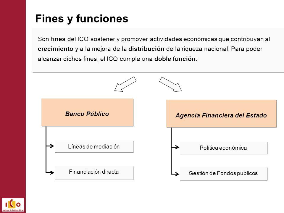 Fines y funciones Banco Público Líneas de mediación Financiación directa Son fines del ICO sostener y promover actividades económicas que contribuyan al crecimiento y a la mejora de la distribución de la riqueza nacional.