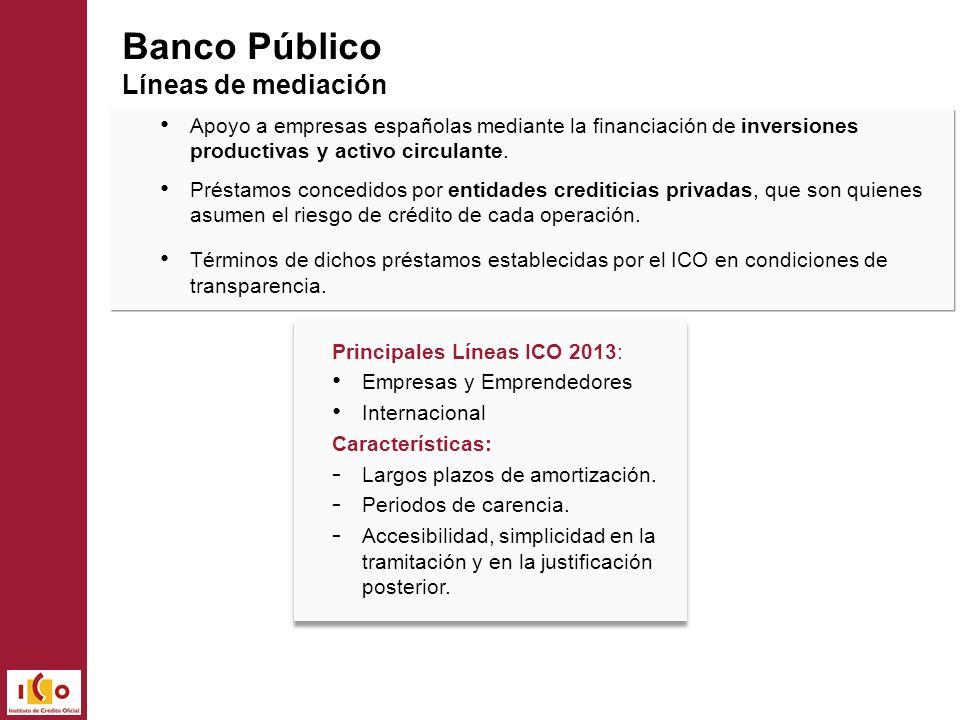 ICO Empresas y Emprendedores.