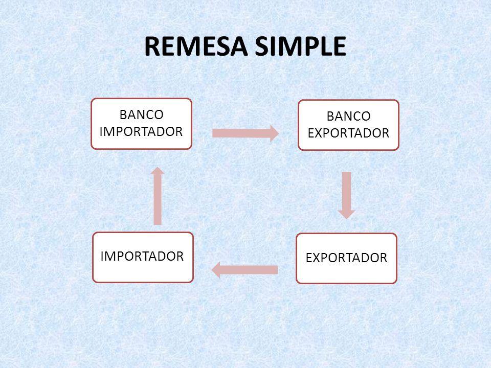 REMESA SIMPLE BANCO IMPORTADOR BANCO EXPORTADOR EXPORTADORIMPORTADOR