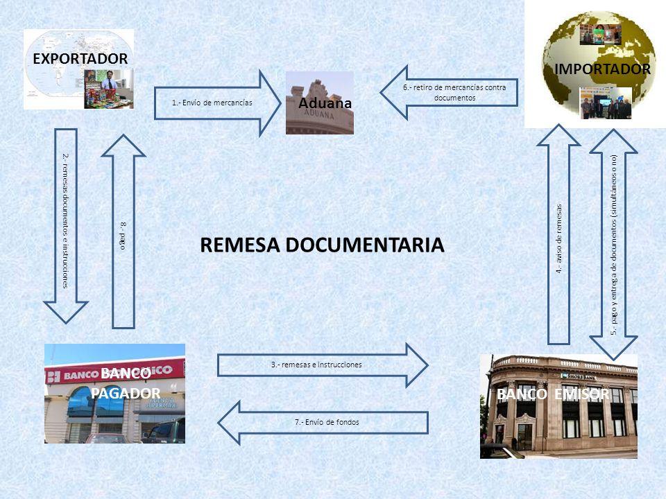 REMESA DOCUMENTARIA EXPORTADOR 1.- Envío de mercancías IMPORTADOR BANCO PAGADOR BANCO EMISOR 2.- remesas documentos e instrucciones 6.- retiro de merc