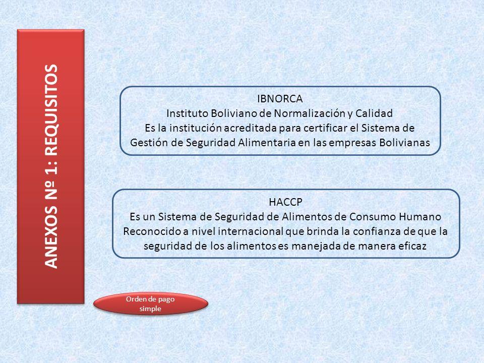 IBNORCA Instituto Boliviano de Normalización y Calidad Es la institución acreditada para certificar el Sistema de Gestión de Seguridad Alimentaria en