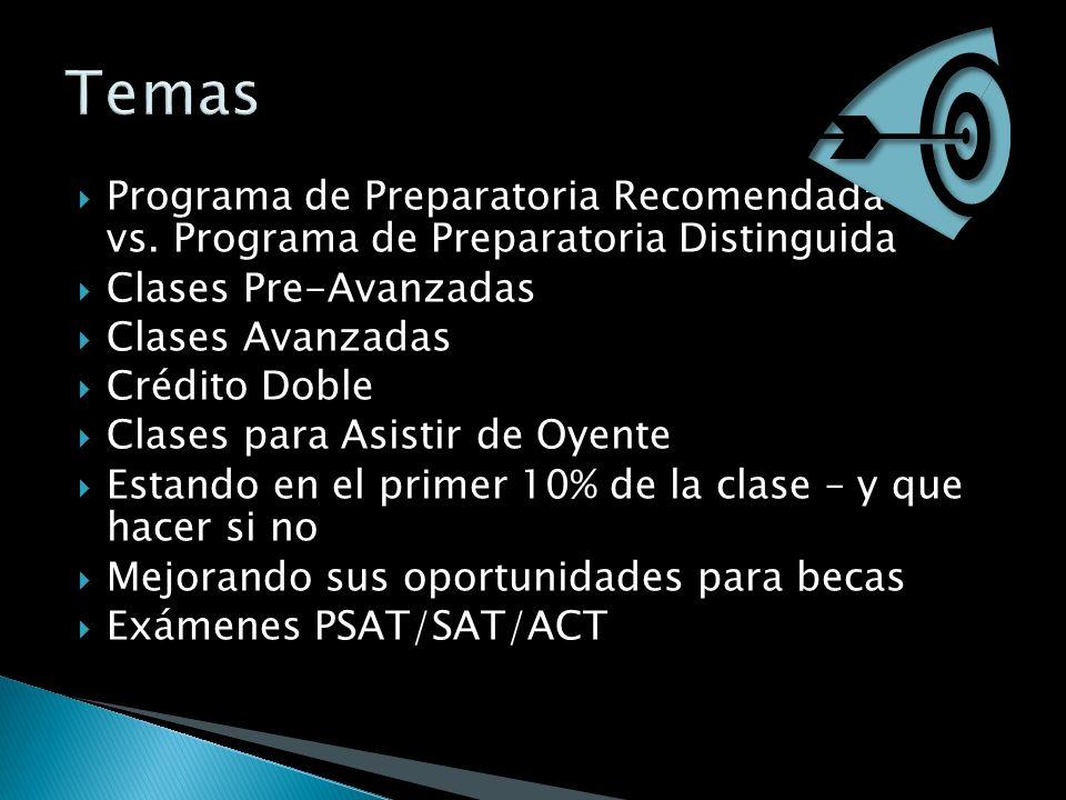 Programa de Preparatoria Recomendada vs.