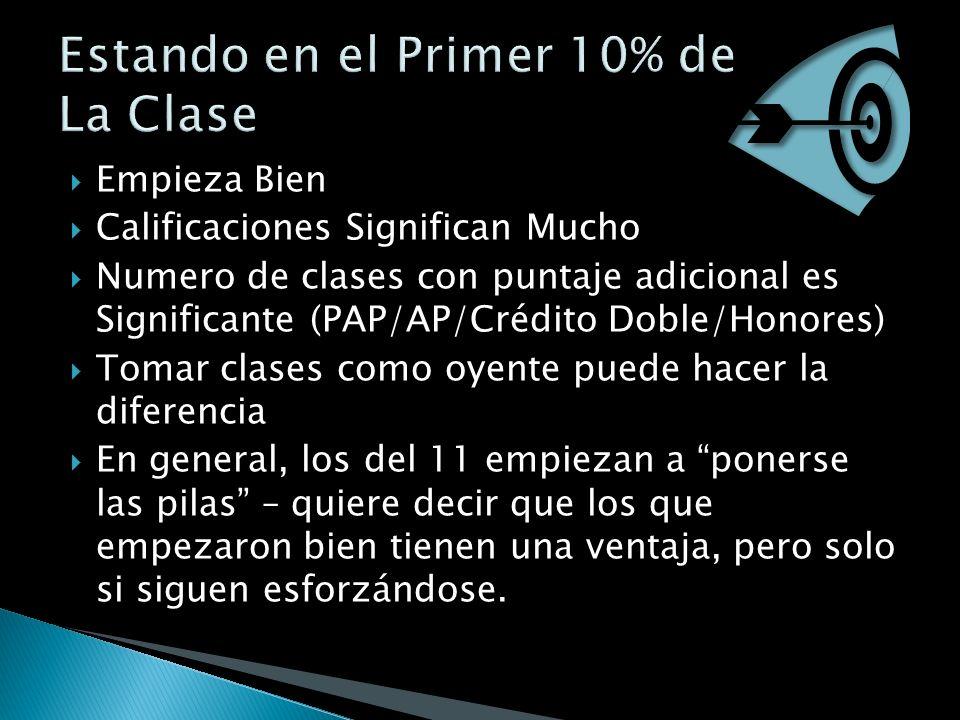 Empieza Bien Calificaciones Significan Mucho Numero de clases con puntaje adicional es Significante (PAP/AP/Crédito Doble/Honores) Tomar clases como o