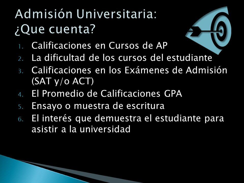 1. Calificaciones en Cursos de AP 2. La dificultad de los cursos del estudiante 3. Calificaciones en los Exámenes de Admisión (SAT y/o ACT) 4. El Prom