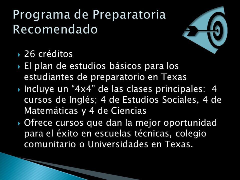 26 créditos El plan de estudios básicos para los estudiantes de preparatorio en Texas Incluye un 4x4 de las clases principales: 4 cursos de Inglés; 4