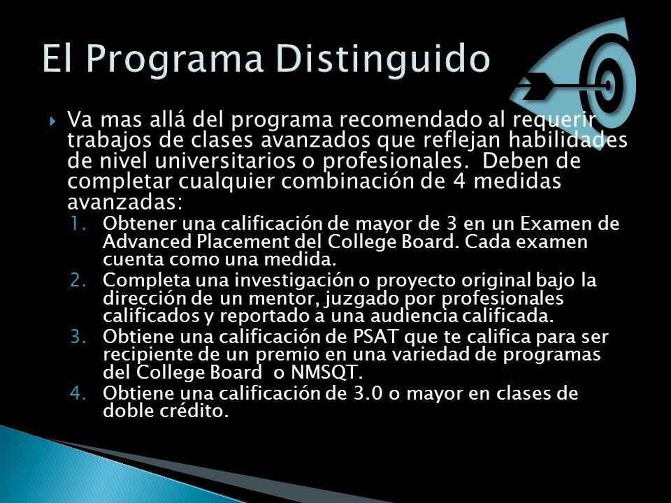 Va mas allá del programa recomendado al requerir trabajos de clases avanzados que reflejan habilidades de nivel universitarios o profesionales. Deben