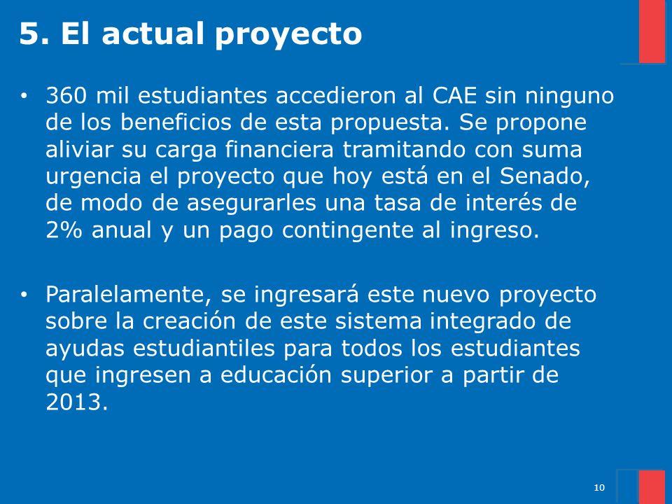 5. El actual proyecto 360 mil estudiantes accedieron al CAE sin ninguno de los beneficios de esta propuesta. Se propone aliviar su carga financiera tr