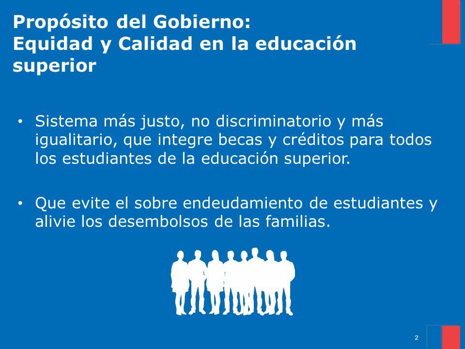 Propósito del Gobierno: Equidad y Calidad en la educación superior Sistema más justo, no discriminatorio y más igualitario, que integre becas y crédit