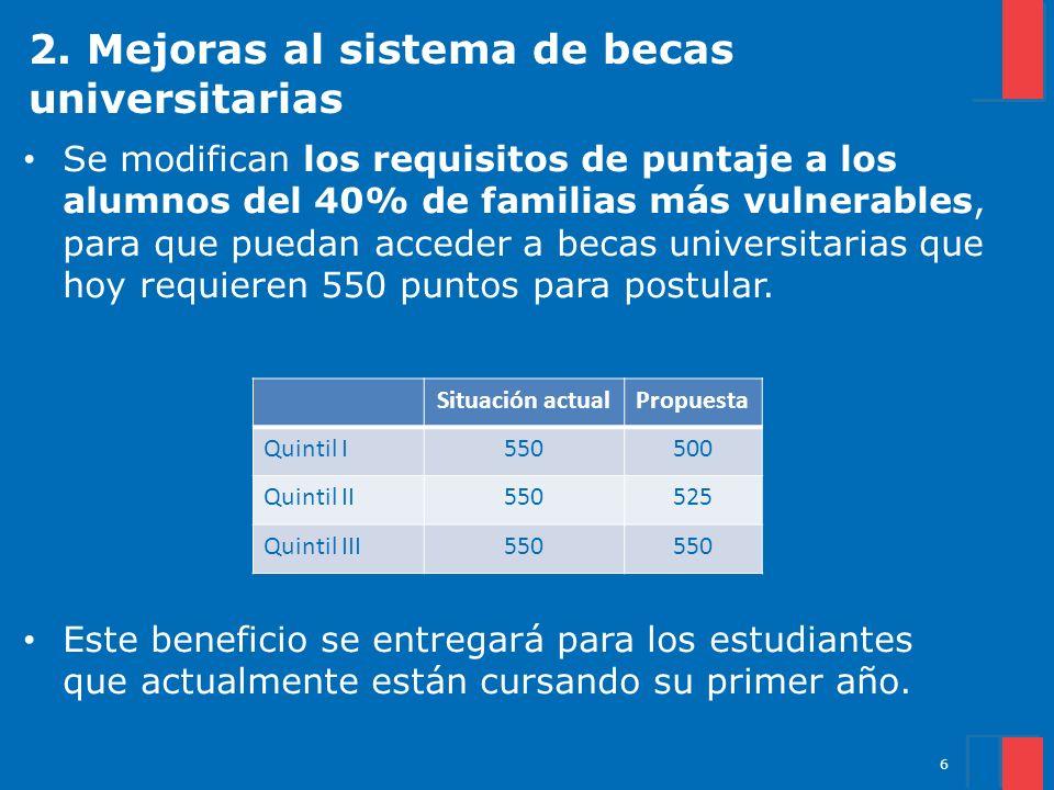 2. Mejoras al sistema de becas universitarias Se modifican los requisitos de puntaje a los alumnos del 40% de familias más vulnerables, para que pueda