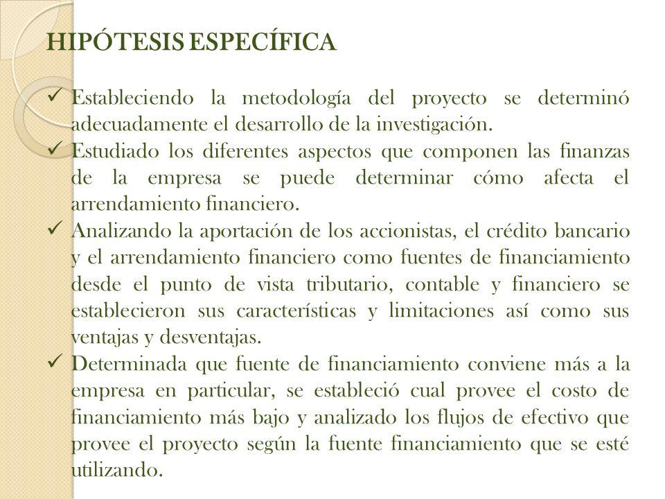 HIPÓTESIS ESPECÍFICA Estableciendo la metodología del proyecto se determinó adecuadamente el desarrollo de la investigación.