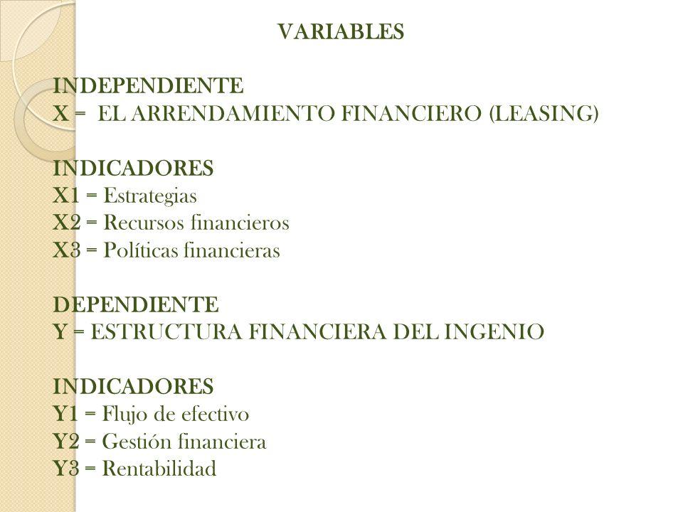 VARIABLES INDEPENDIENTE X = EL ARRENDAMIENTO FINANCIERO (LEASING) INDICADORES X1 = Estrategias X2 = Recursos financieros X3 = Políticas financieras DEPENDIENTE Y = ESTRUCTURA FINANCIERA DEL INGENIO INDICADORES Y1 = Flujo de efectivo Y2 = Gestión financiera Y3 = Rentabilidad