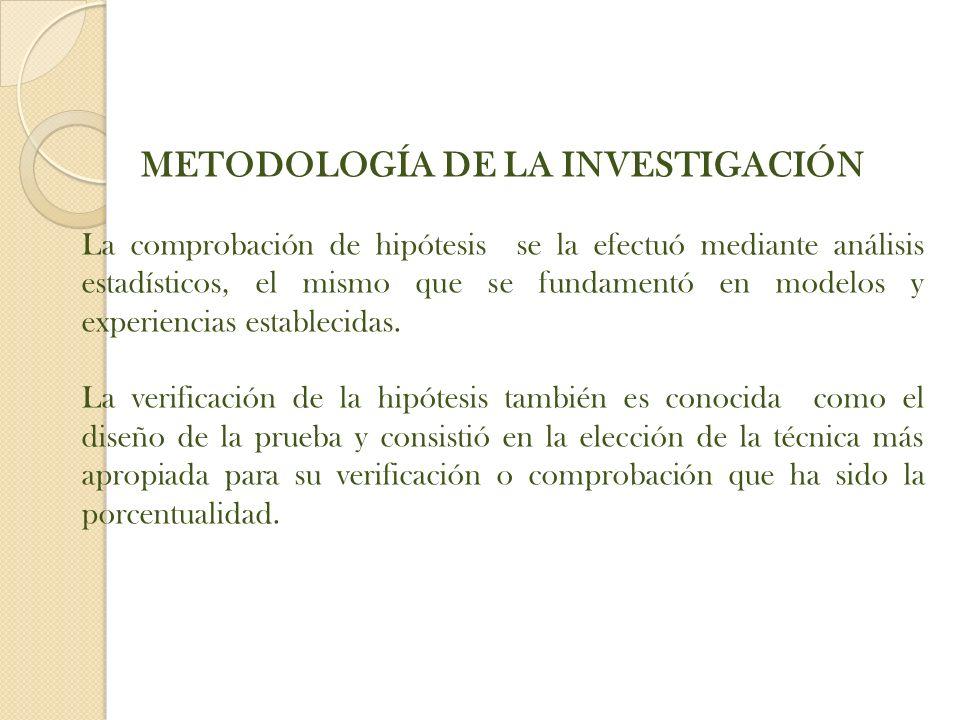 METODOLOGÍA DE LA INVESTIGACIÓN La comprobación de hipótesis se la efectuó mediante análisis estadísticos, el mismo que se fundamentó en modelos y experiencias establecidas.