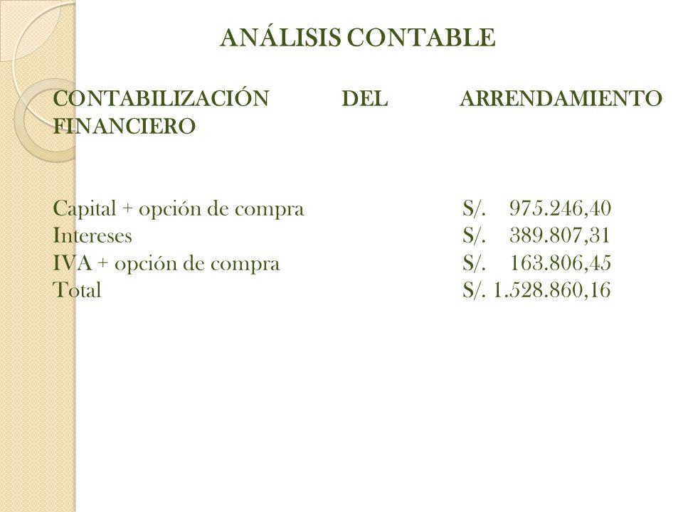 ANÁLISIS CONTABLE CONTABILIZACIÓN DEL ARRENDAMIENTO FINANCIERO Capital + opción de compra S/.
