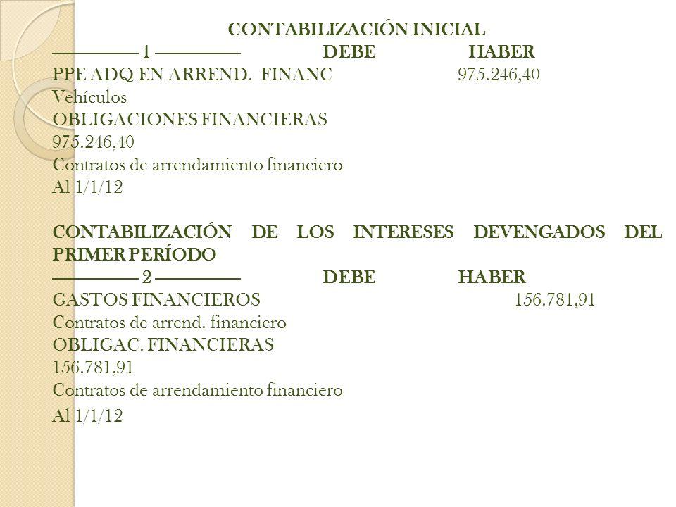 CONTABILIZACIÓN INICIAL 1 DEBE HABER PPE ADQ EN ARREND.