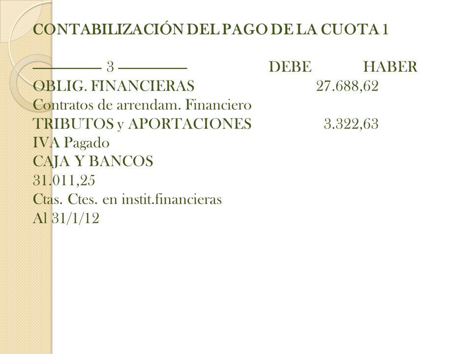 CONTABILIZACIÓN DEL PAGO DE LA CUOTA 1 3 DEBE HABER OBLIG.
