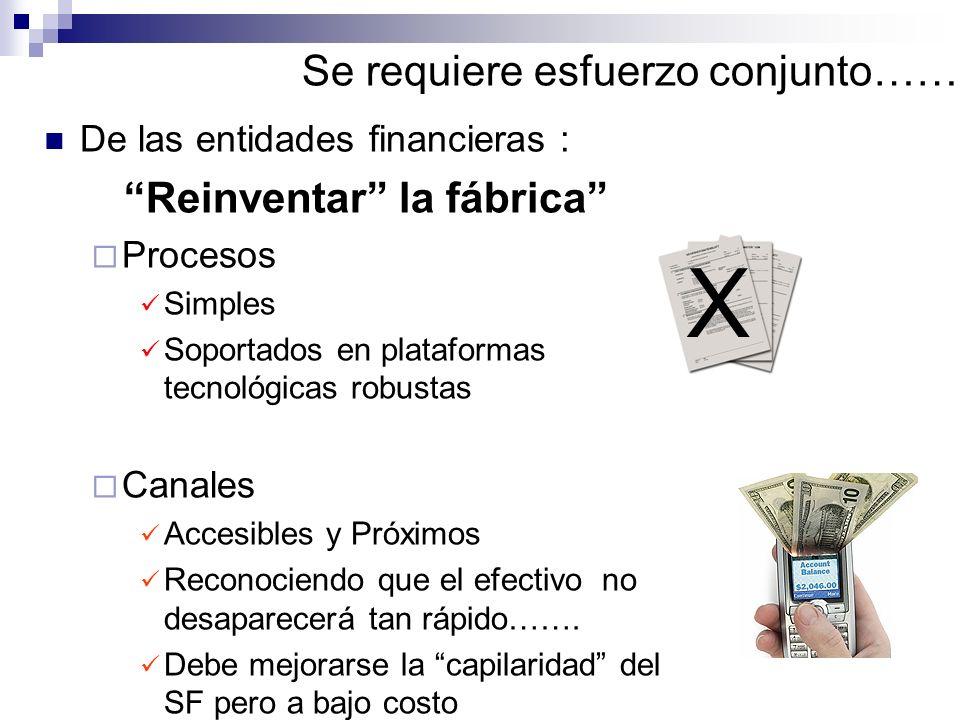 Se requiere esfuerzo conjunto……. De las entidades financieras : Reinventar la fábrica Procesos Simples Soportados en plataformas tecnológicas robustas