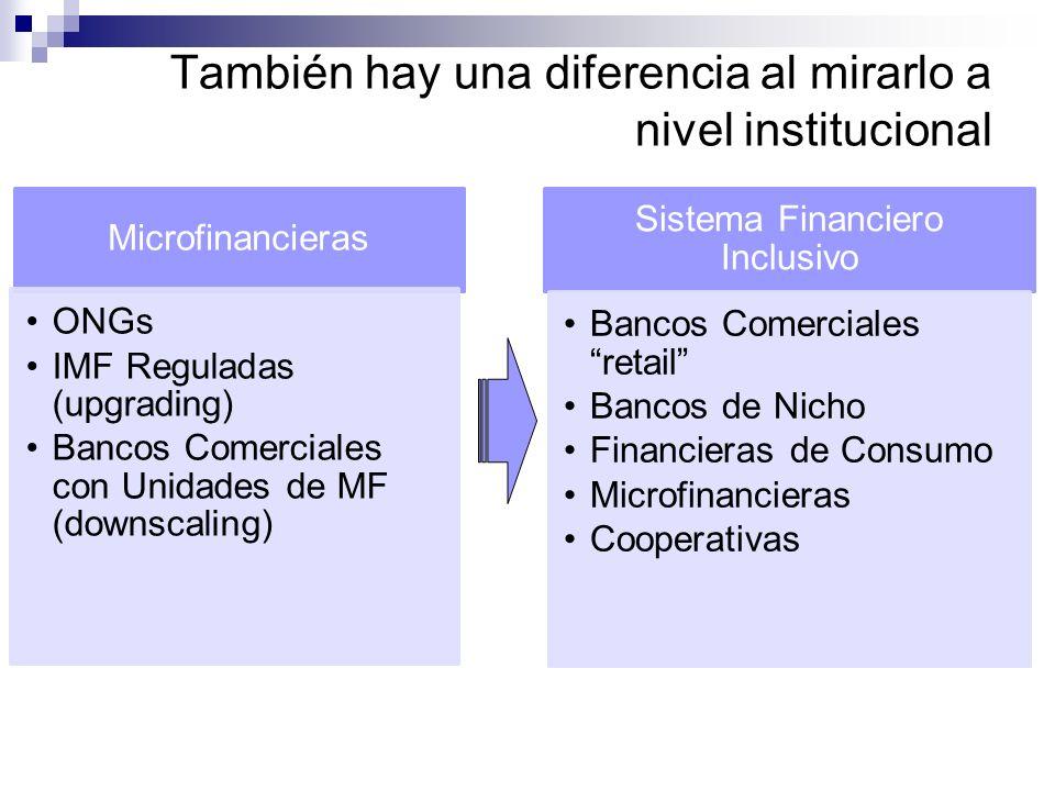 ….y también en la forma de medirlo Microfinanzas No.