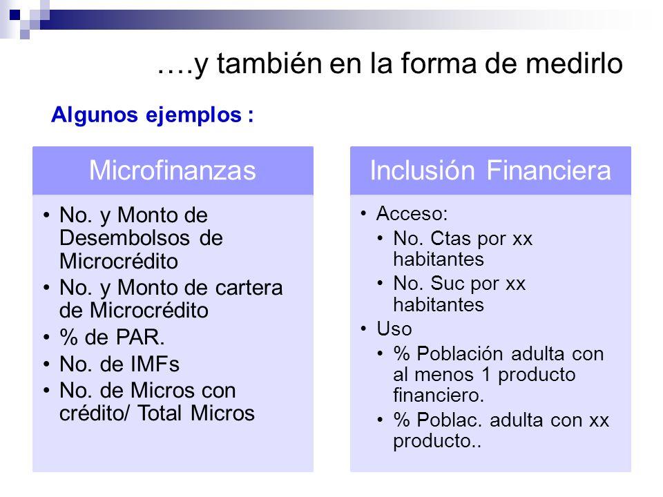 ….y también en la forma de medirlo Microfinanzas No. y Monto de Desembolsos de Microcrédito No. y Monto de cartera de Microcrédito % de PAR. No. de IM