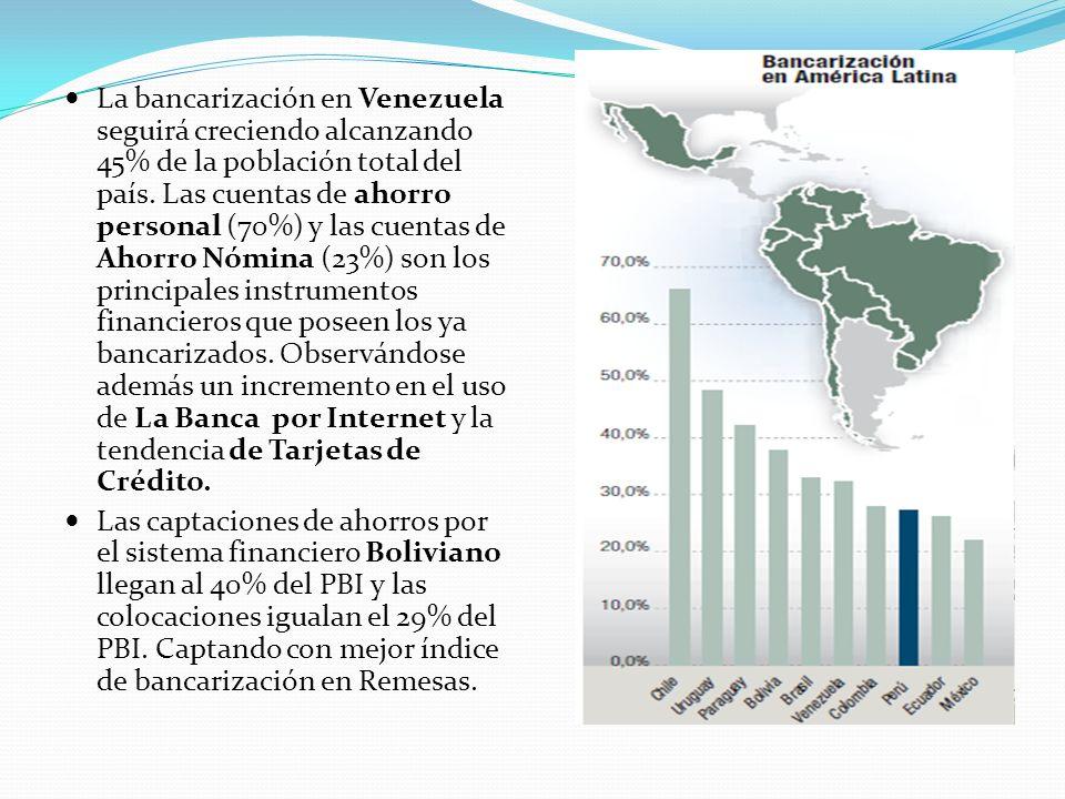 La bancarización en Venezuela seguirá creciendo alcanzando 45% de la población total del país. Las cuentas de ahorro personal (70%) y las cuentas de A