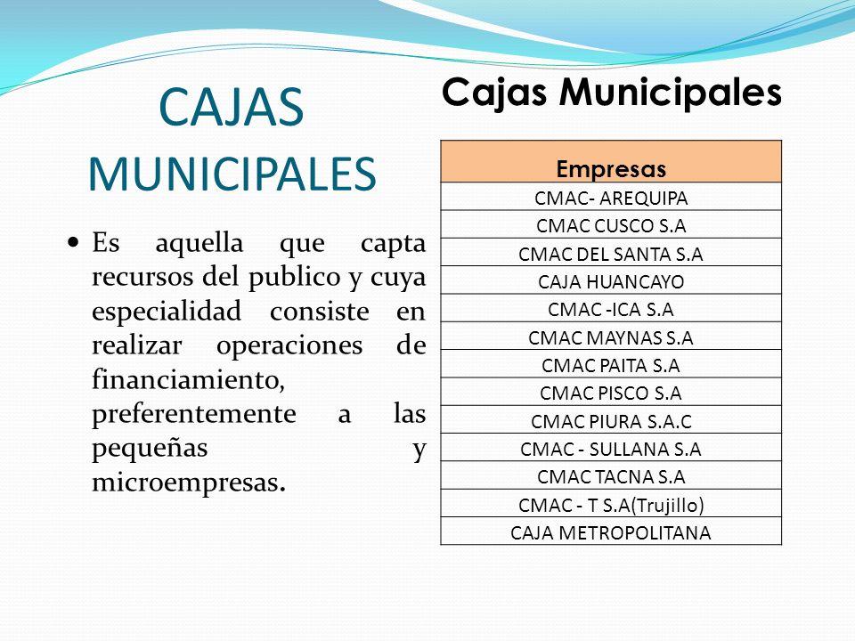Cajas Municipales Empresas CMAC- AREQUIPA CMAC CUSCO S.A CMAC DEL SANTA S.A CAJA HUANCAYO CMAC -ICA S.A CMAC MAYNAS S.A CMAC PAITA S.A CMAC PISCO S.A