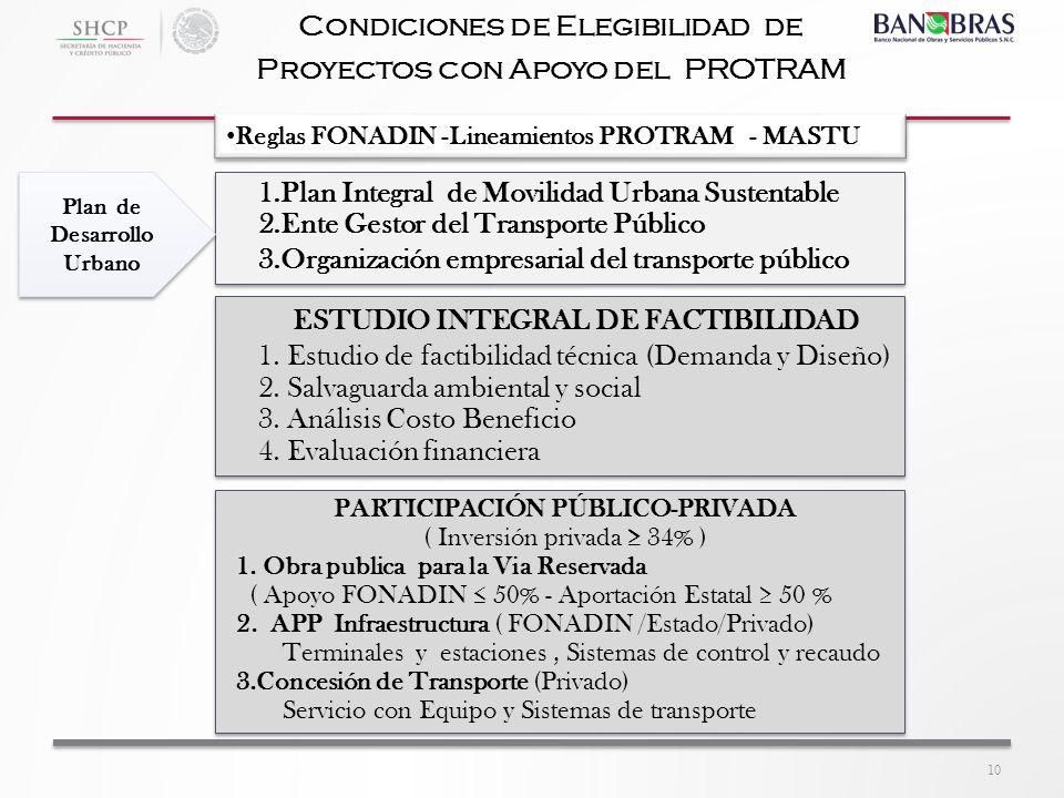 10 1.Plan Integral de Movilidad Urbana Sustentable 2.Ente Gestor del Transporte Público 3.Organización empresarial del transporte público 1.Plan Integ