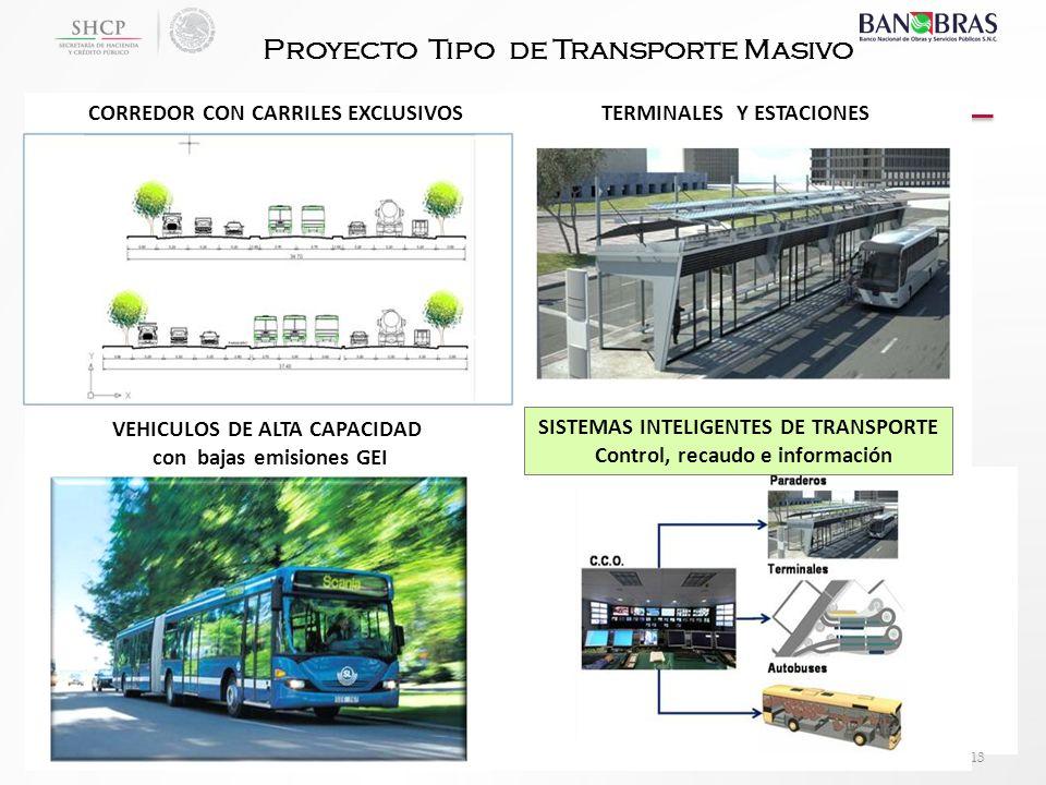 Proyecto Tipo de Transporte Masivo CORREDOR CON CARRILES EXCLUSIVOS TERMINALES Y ESTACIONES ESTACIONES VEHICULOS DE ALTA CAPACIDAD con bajas emisiones