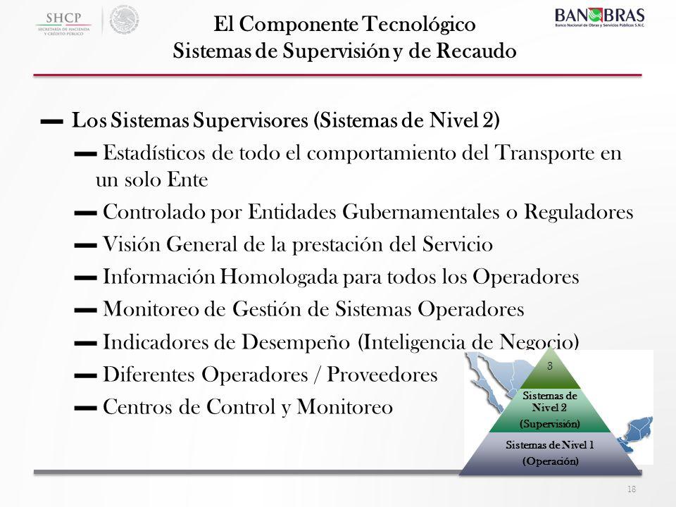 18 El Componente Tecnológico Sistemas de Supervisión y de Recaudo Los Sistemas Supervisores (Sistemas de Nivel 2) Estadísticos de todo el comportamien