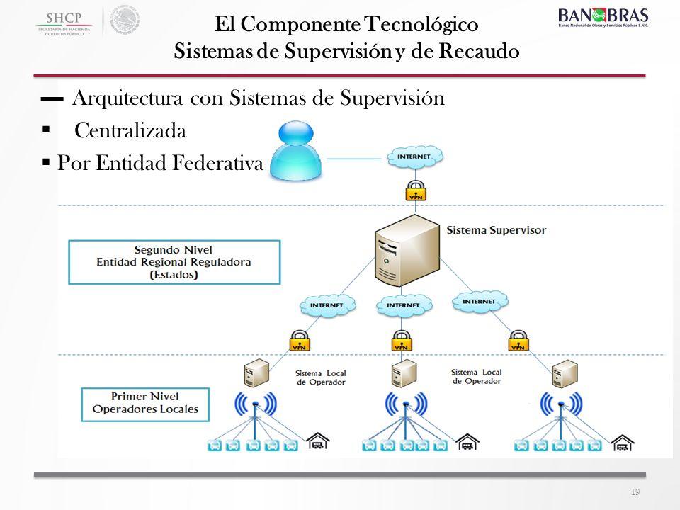 19 El Componente Tecnológico Sistemas de Supervisión y de Recaudo Arquitectura con Sistemas de Supervisión Centralizada Por Entidad Federativa