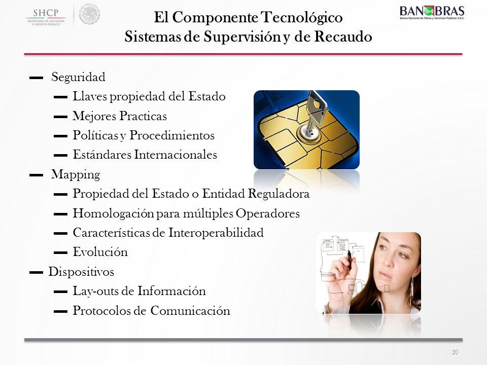 20 El Componente Tecnológico Sistemas de Supervisión y de Recaudo Seguridad Llaves propiedad del Estado Mejores Practicas Políticas y Procedimientos E