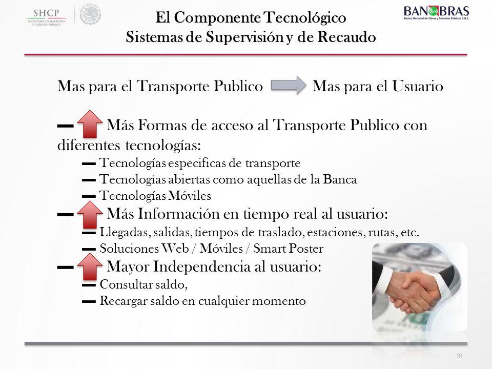 Mas para el Transporte Publico Mas para el Usuario Más Formas de acceso al Transporte Publico con diferentes tecnologías: Tecnologías especificas de t