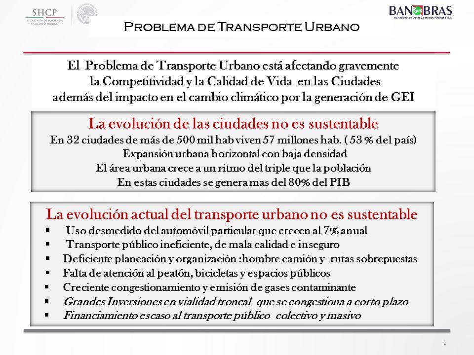 La evolución actual del transporte urbano no es sustentable Uso desmedido del automóvil particular que crecen al 7% anual Transporte público ineficien