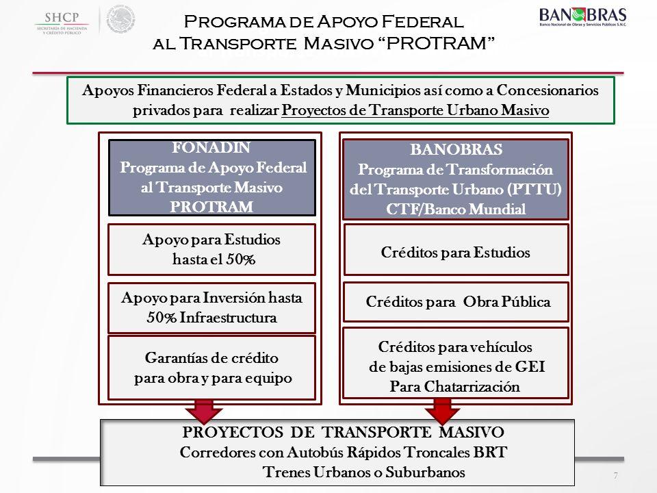 Programa de Apoyo Federal al Transporte Masivo PROTRAM Programa de Apoyo Federal al Transporte Masivo PROTRAM Apoyos Financieros Federal a Estados y M