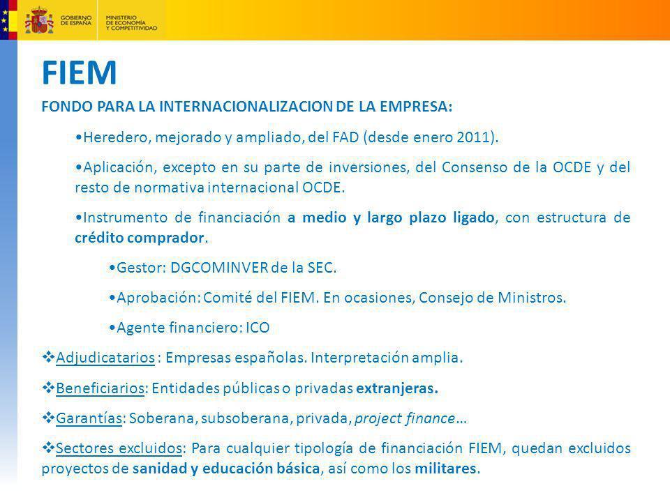Tipologías Financiación FIEM 1.Financiación reembolsable para estudios de viabilidad, asistencias técnicas, ingenierías y consultorías (EVATIC) 2.Financiación reembolsable blanda o concesional OCDE para exportaciones, suministros, proyectos llave en mano,etc...
