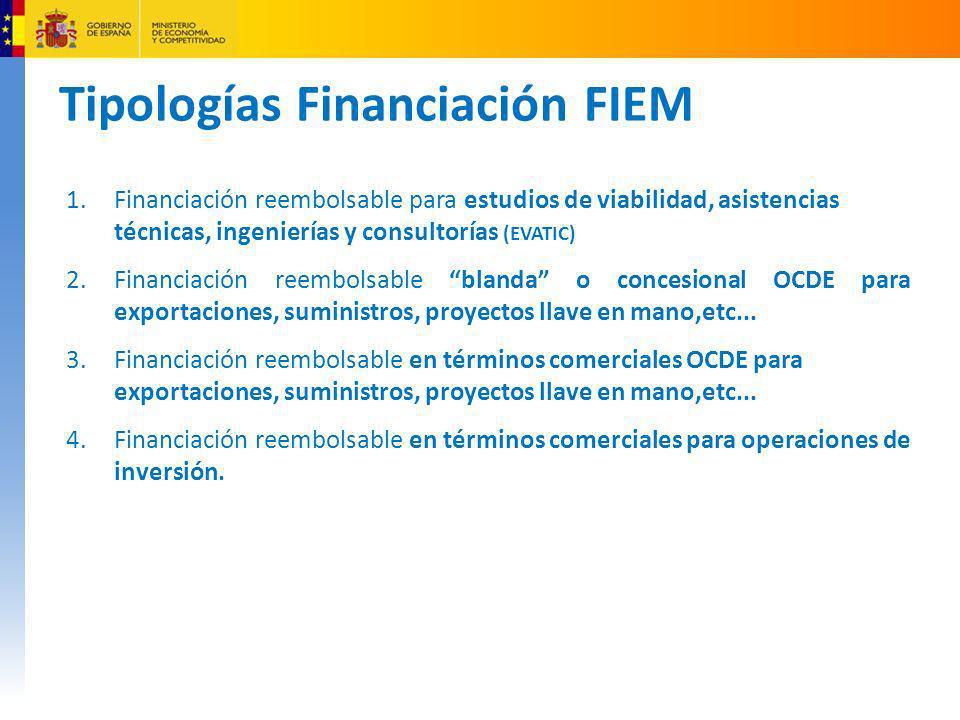 Tipologías Financiación FIEM 1.Financiación reembolsable para estudios de viabilidad, asistencias técnicas, ingenierías y consultorías (EVATIC) 2.Fina