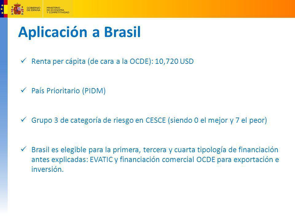 Aplicación a Brasil Renta per cápita (de cara a la OCDE): 10,720 USD País Prioritario (PIDM) Grupo 3 de categoría de riesgo en CESCE (siendo 0 el mejo