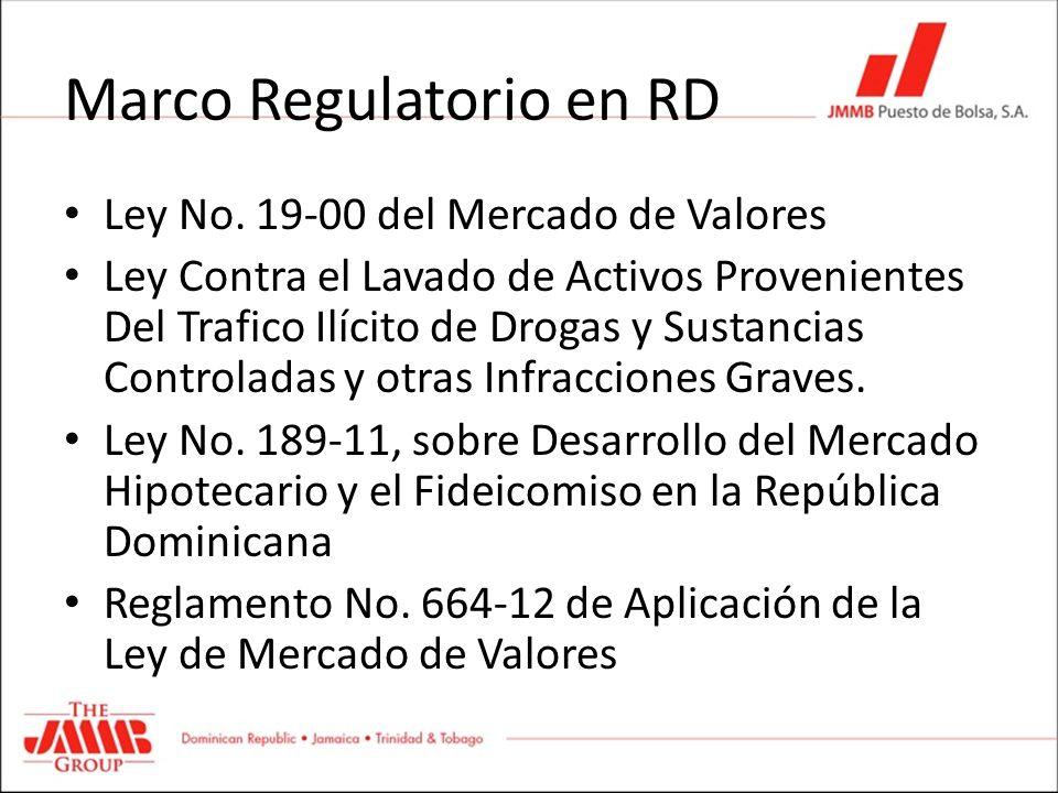 Marco Regulatorio en RD Ley No. 19-00 del Mercado de Valores Ley Contra el Lavado de Activos Provenientes Del Trafico Ilícito de Drogas y Sustancias C