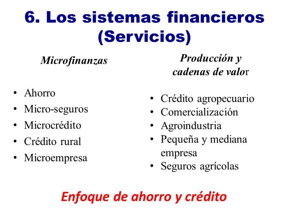 6. Los sistemas financieros (Servicios) Microfinanzas Ahorro Micro-seguros Microcrédito Crédito rural Microempresa Producción y cadenas de valor Crédi
