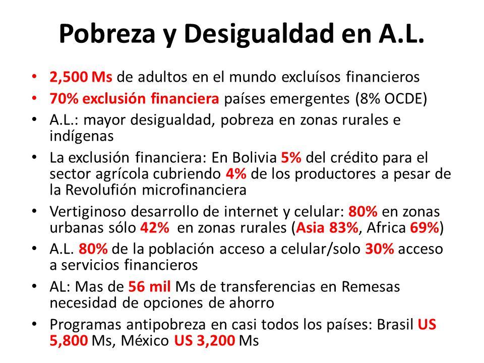 Pobreza y Desigualdad en A.L.