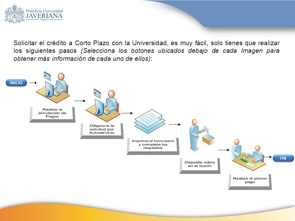 INICIO Solicitar el crédito a Corto Plazo con la Universidad, es muy fácil, solo tienes que realizar los siguientes pasos (Selecciona los botones ubicados debajo de cada Imagen para obtener más información de cada uno de ellos): FIN