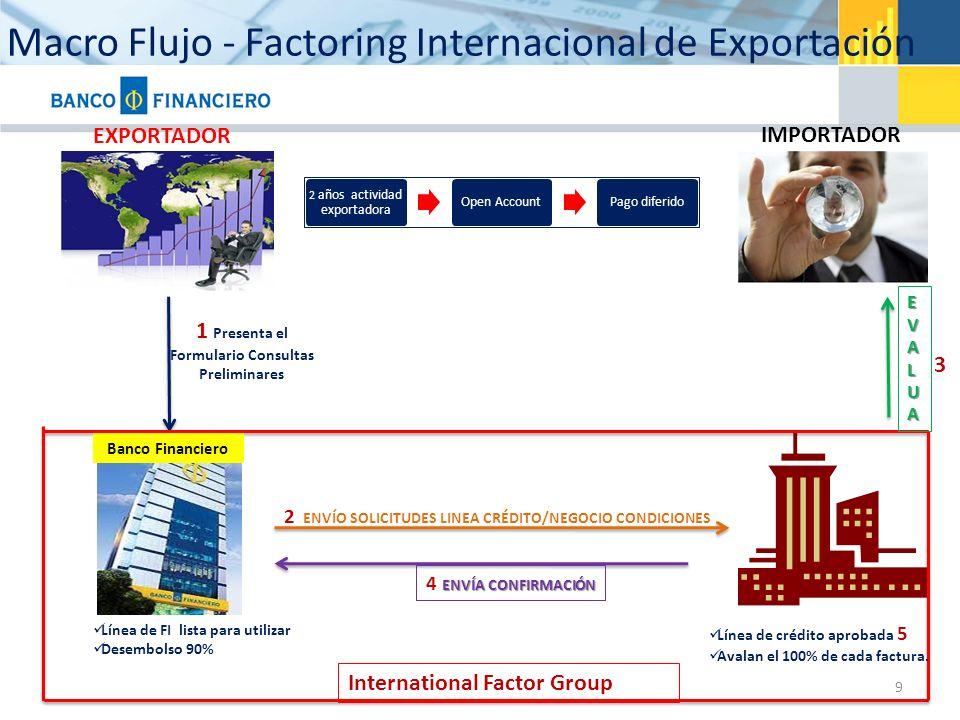 Macro Flujo - Factoring Internacional de Exportación 9 EXPORTADOR IMPORTADOR 2 años actividad exportadora Open AccountPago diferido 1 Presenta el Formulario Consultas Preliminares International Factor Group 2 ENVÍO SOLICITUDES LINEA CRÉDITO/NEGOCIO CONDICIONES ENVÍA CONFIRMACIÓN 4 ENVÍA CONFIRMACIÓN Línea de crédito aprobada 5 Avalan el 100% de cada factura.
