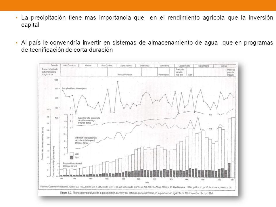 La precipitación tiene mas importancia que en el rendimiento agrícola que la inversión capital Al país le convendría invertir en sistemas de almacenamiento de agua que en programas de tecnificación de corta duración