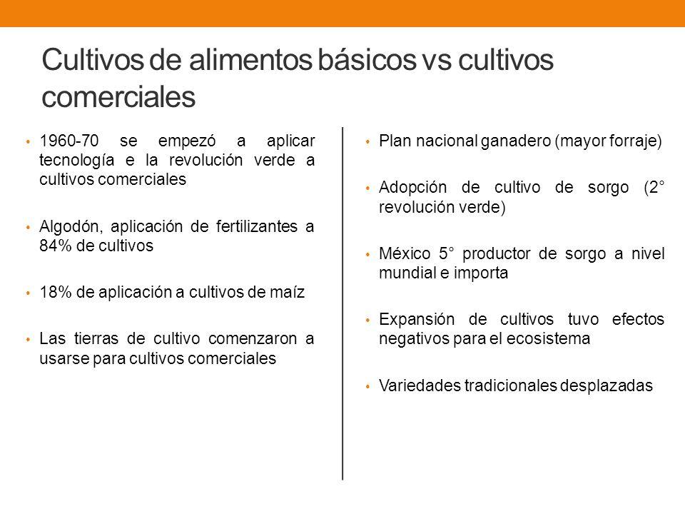 Cultivos de alimentos básicos vs cultivos comerciales 1960-70 se empezó a aplicar tecnología e la revolución verde a cultivos comerciales Algodón, apl
